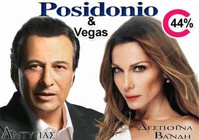 ΑΝΤΥΠΑ, ΔΕΣΠΟΙΝΑ ΒΑΝΔΗ και Vegas στο Posidonio Music Hall διασκεδάστε μόνο με 20€ εκπτωτικό κουπόνι. Ποιοτική και ξέφρενη διασκέδαση μέχρι το πρωί. Η προσφορά ισχύει για αυτή την Παρασκευή, δίνετε 80€ επιπλέον και για αυτό το Σάββατο, δίνετε 90€ επιπλέον στο κατάστημα.